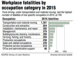 http://www.arkansasonline.com/news/2016/dec/21/trucking-tops-in-15-in-workplace-deaths/