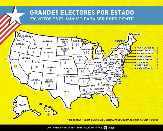 GRANDES ELECTORES-730