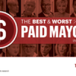 Public paychecks: What mayors earn in the biggest cities in the nation, including Miami