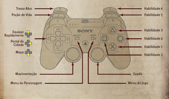 playstation-controls.jpg