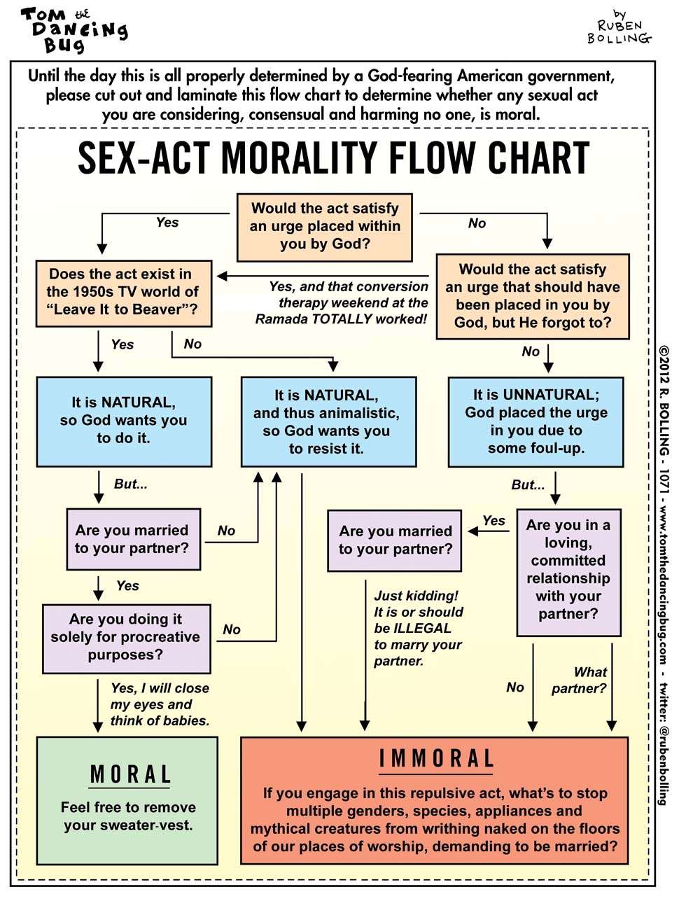 Biblical Definition Of Sexual Immorality