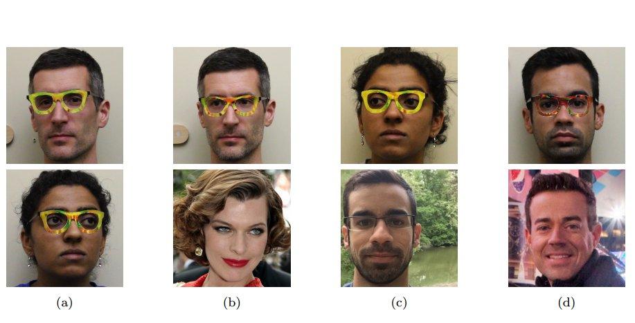 Forskere Trick ansigtsgenkendelse systemer med ansigtstræk trykt på Big-3558
