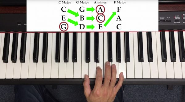 Learn how to play piano chords in under 8 minutes / Boing Boing