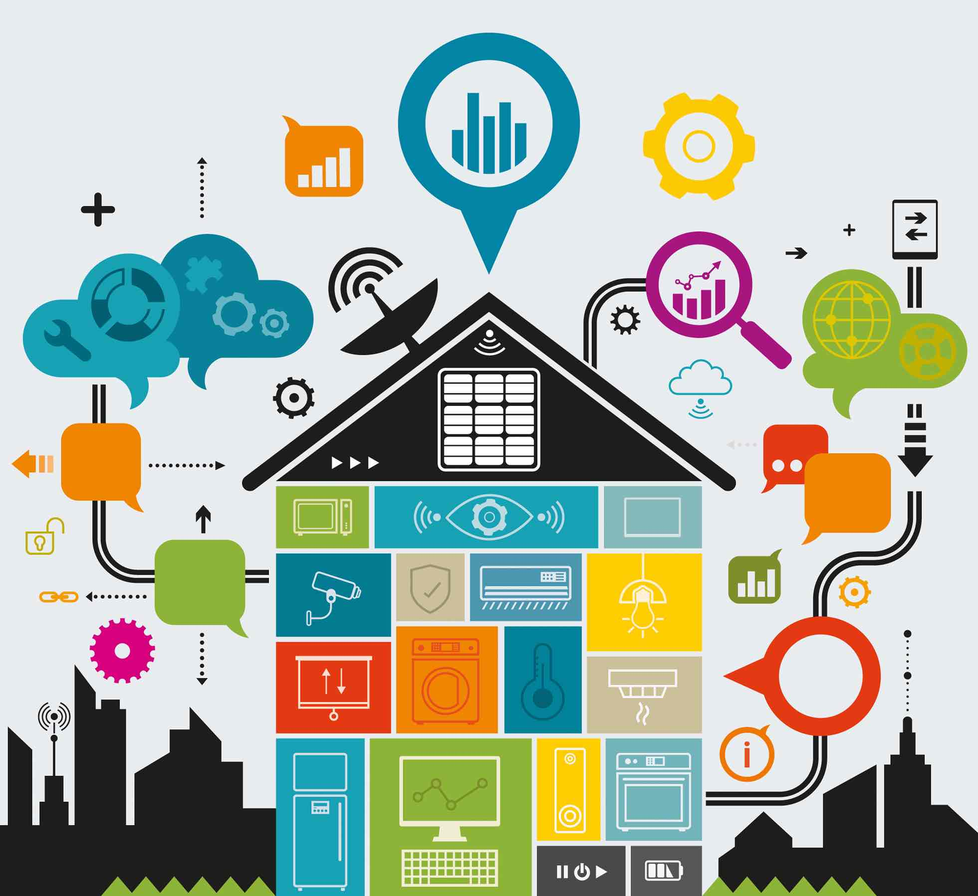 What S Next For Iot In