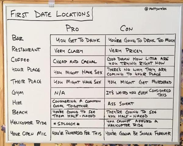 Dating Software  AwardWinning Dating Script  PG Dating Pro