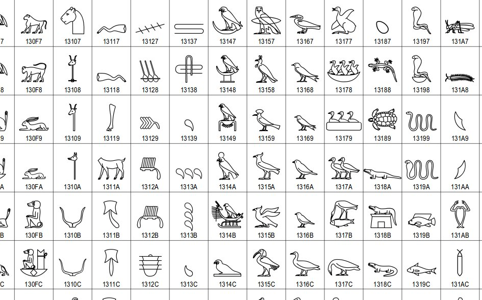 2000 awesome hieroglyphs coming soon to unicode boing