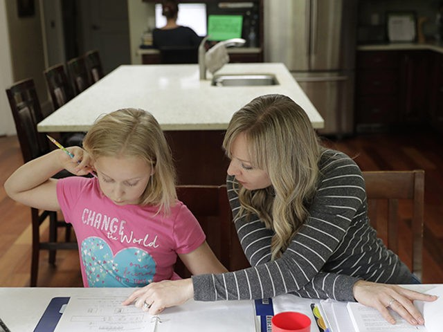 POLL: 40% More Likely to Homeschool After Pandemic