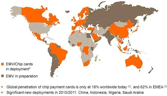 Best Chip And Pin Card For Europe Travel