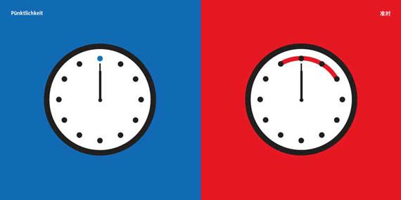 Attitude towards punctuality