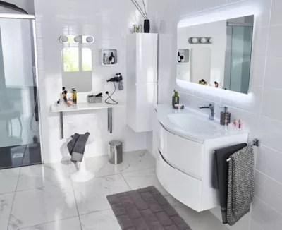 comment choisir des meubles de salle de bains
