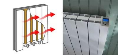 castorama radiateurs electriques