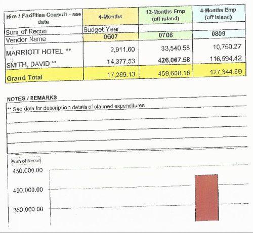 Bill for schools project consultant David Smith 500_compressed