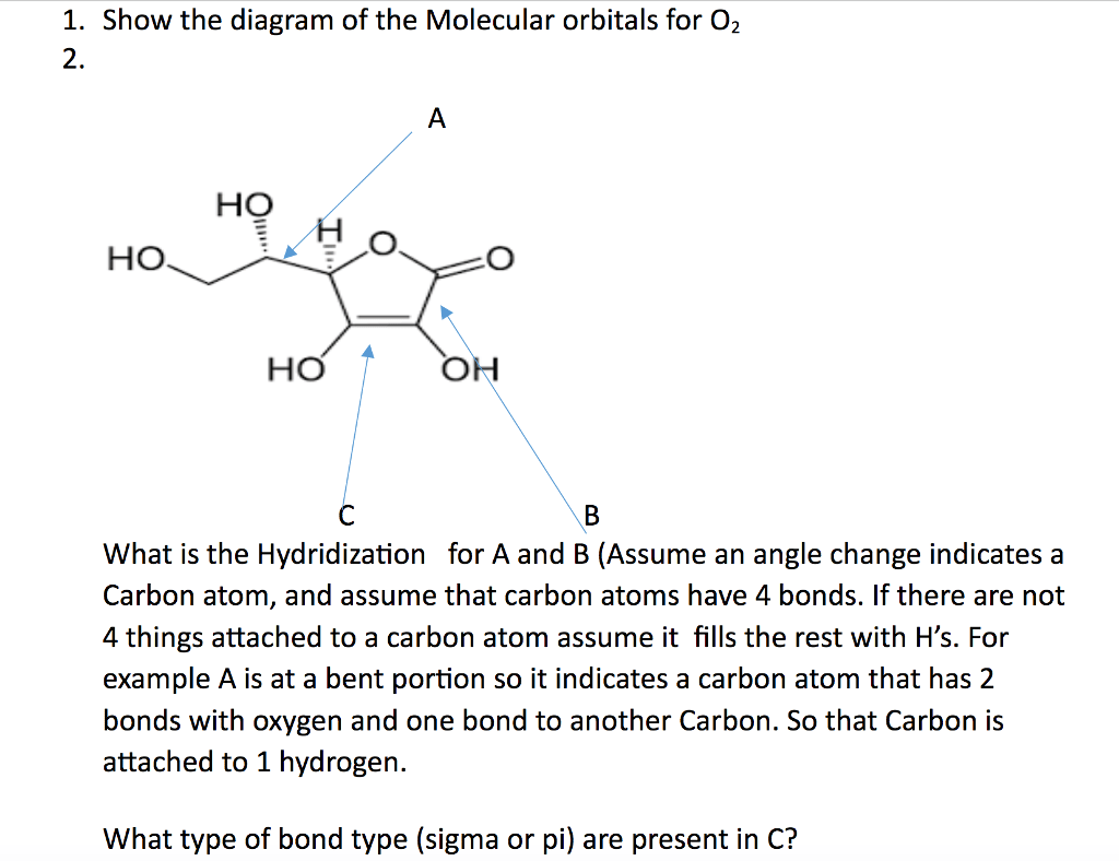 O2 2 Molecular Orbital Diagram