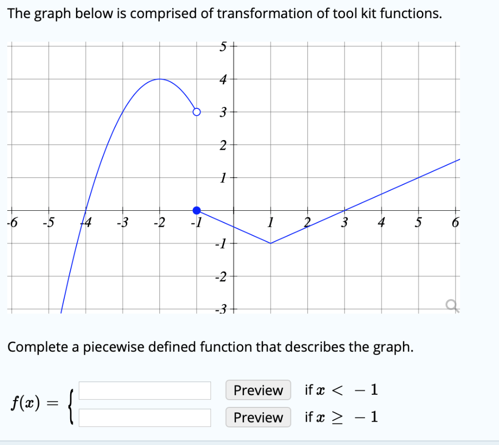 Solved The Graph Below Is Comprised Of Transformation Of