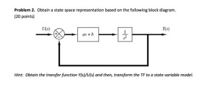 Solved: Obtain A State Space Representation Based On The F