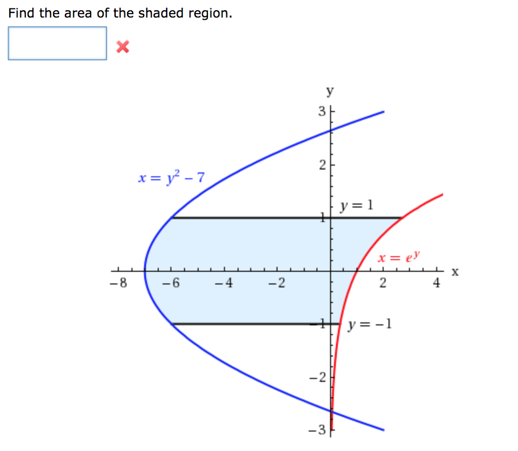 Solved Find The Area Of The Shaded Region 4 3 X 1 1 X