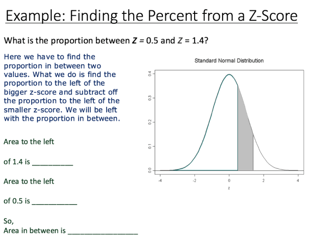 Solved Example: Finding the Percent from a Z-Score What is  Chegg.com