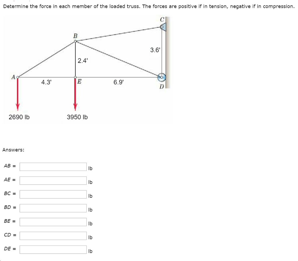 Solved Determine The Force In Each Member Of The Loaded T