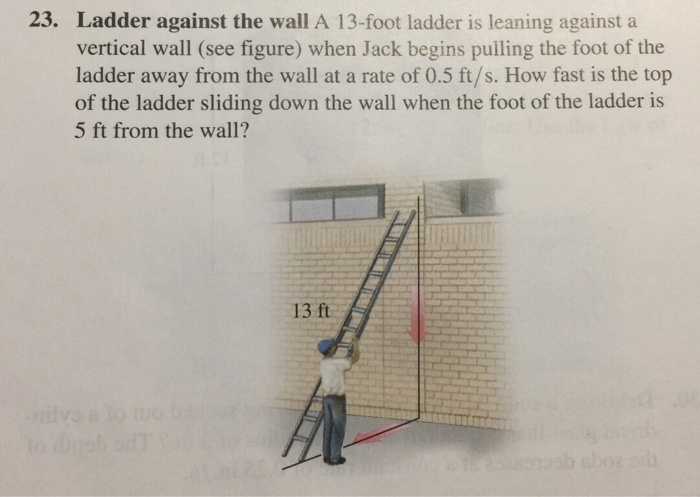 Wall Stick Leaning Against Figure