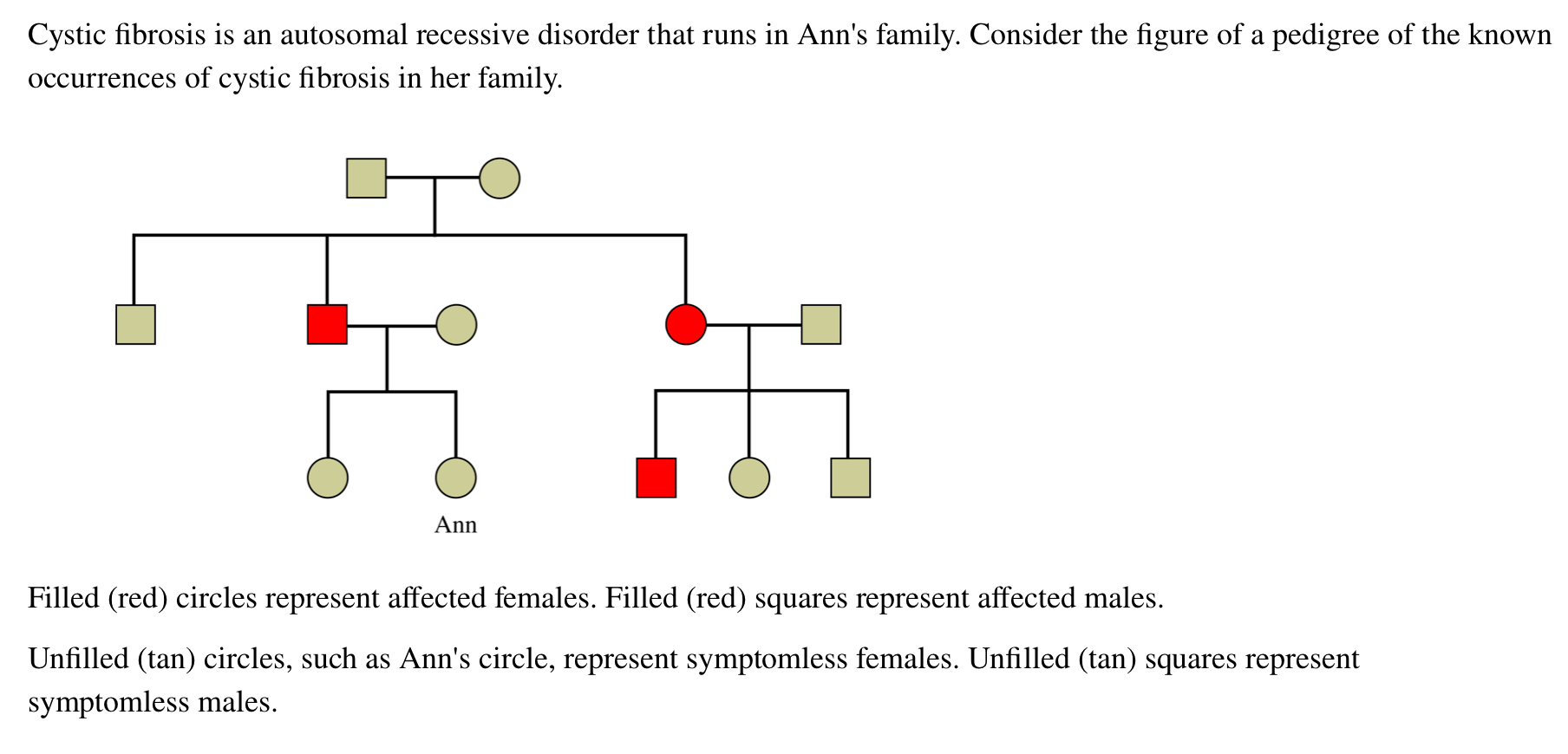Solved A Man With A Specific Unusual Genetic Trait Marrie