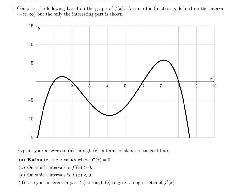 Calculus Recent Questions