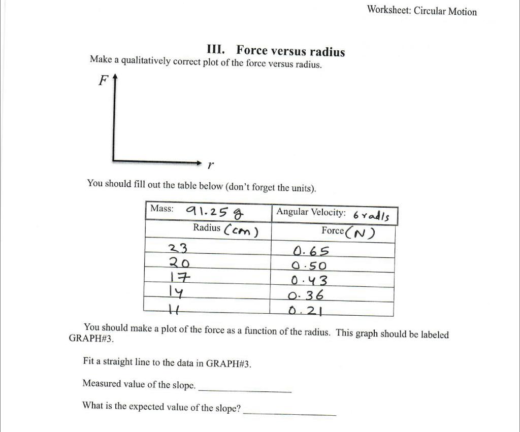 Solved Worksheet Circular Motion Iii Force Versus Radiu