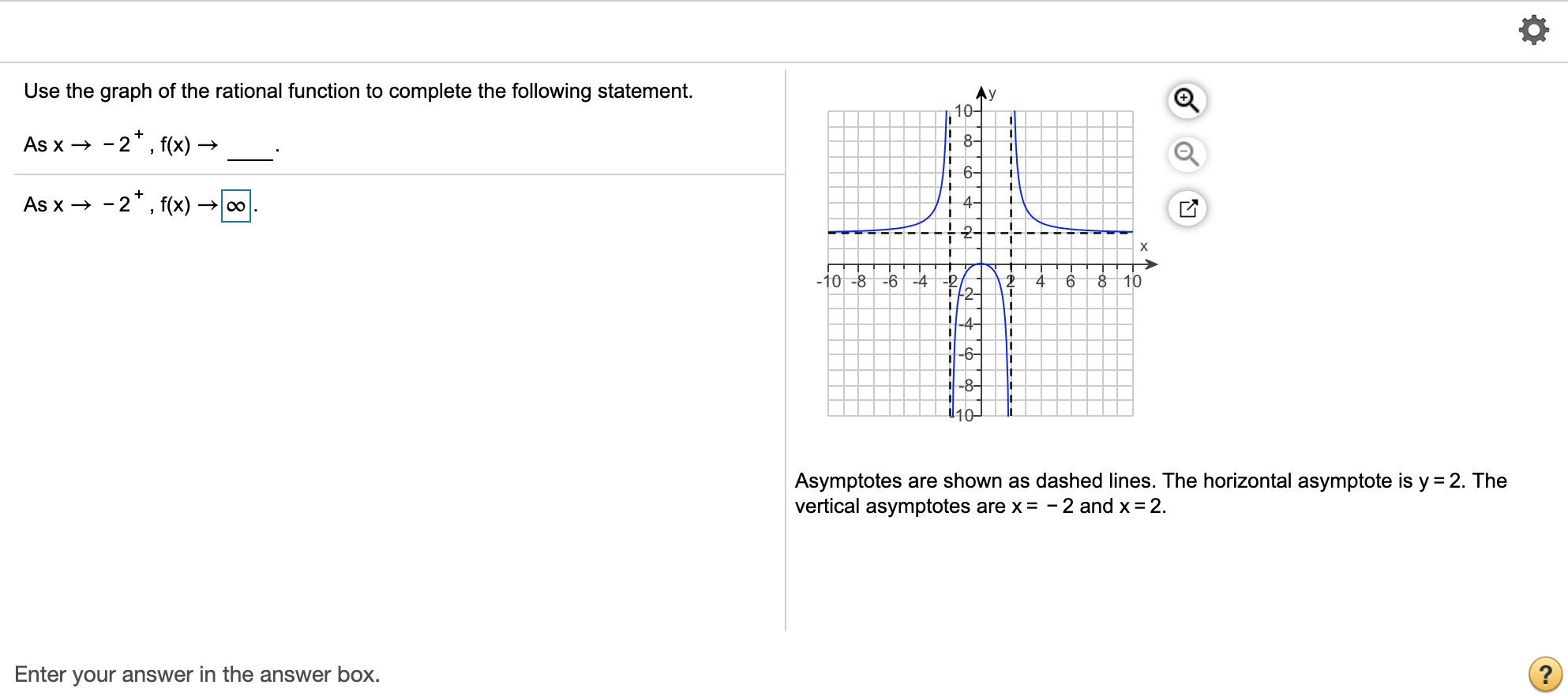 Solved Use The Graph Of The Rational Function To Complete