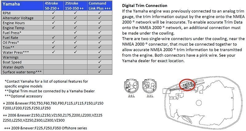 nmea2000 yamaha engine interface cable 605 yamaha 703 remote control wiring diagram yamaha wiring diagram yamaha 703 remote control wiring diagram at crackthecode.co