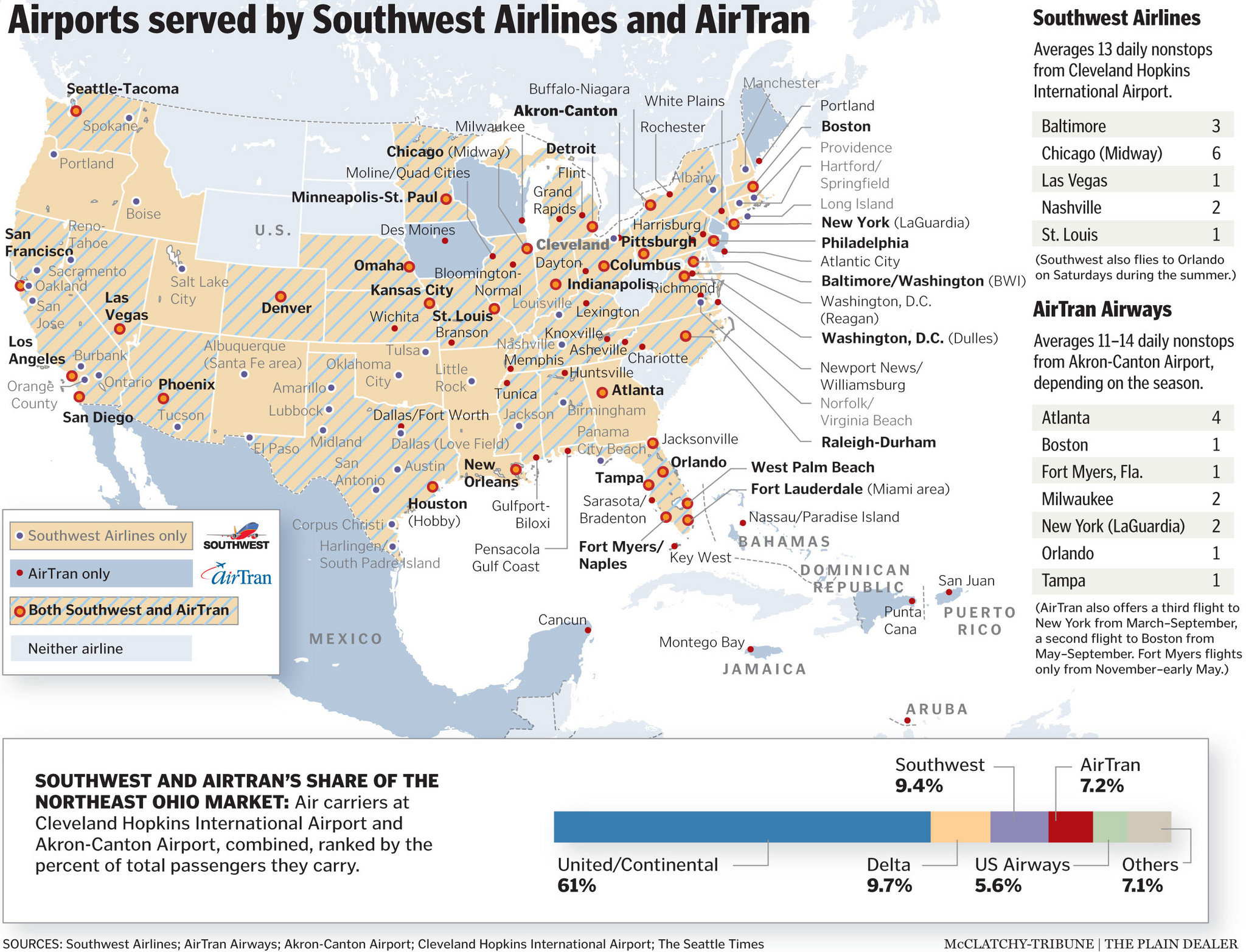 If A Pragmatic Cost Based Approach To Free Flights Wasnt Enough Here Are A Few More Reasons To Love Southwest