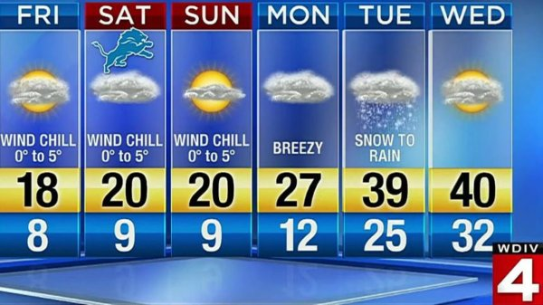 Detroit auto show weather forecast: Cold with some snow to...