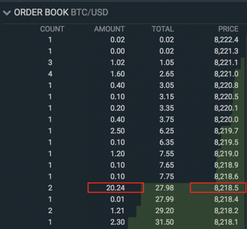 orderbook-new-copy-e1532630456792 Crypto Trading 101: How to Read an Exchange Order Book