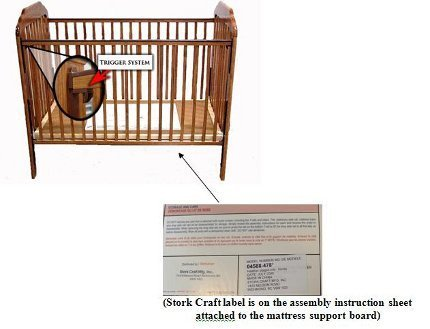 Major Retailers In The United States And Canada Sold Recalled Cribs Including Bj S Whole Club J C Penney Kmart Meijer Sears Usa Baby