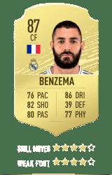 Benzema FUT 20