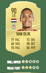 Van Dijk FUT 20