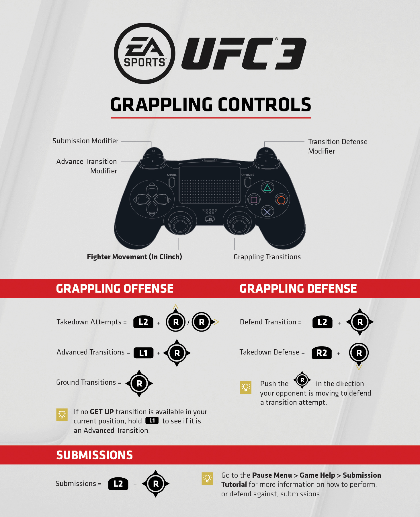 Why The Controls Changed In UFC 3 Xbox One And PS4 EA