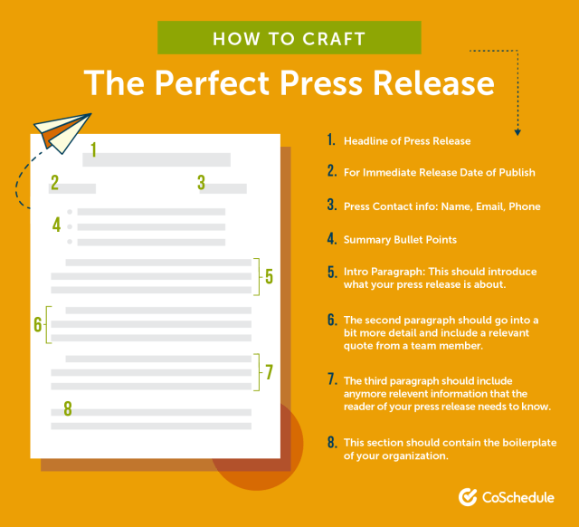 How to Write a Press Release With Great Templates and Examples