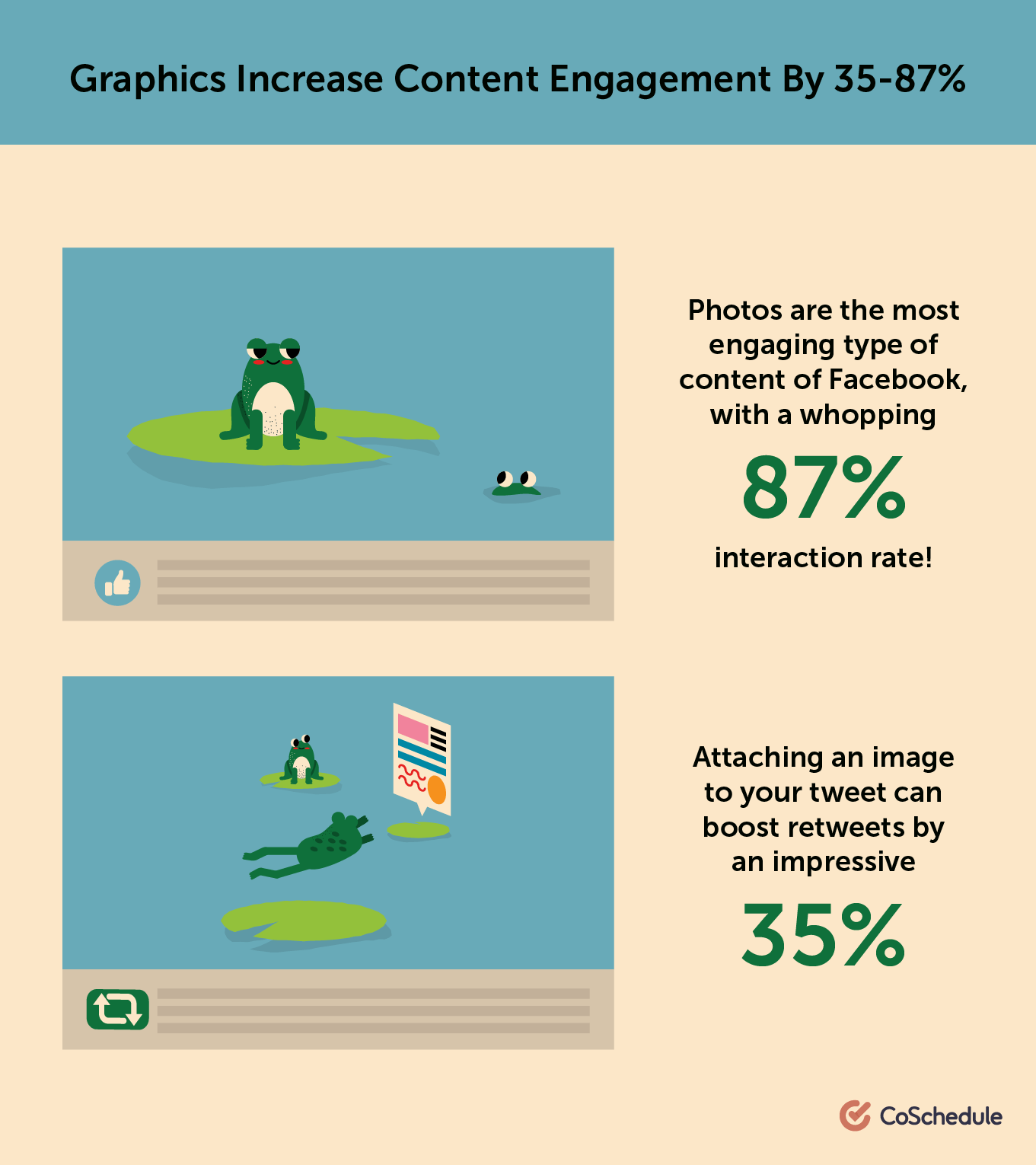 Graphics increase content engagement