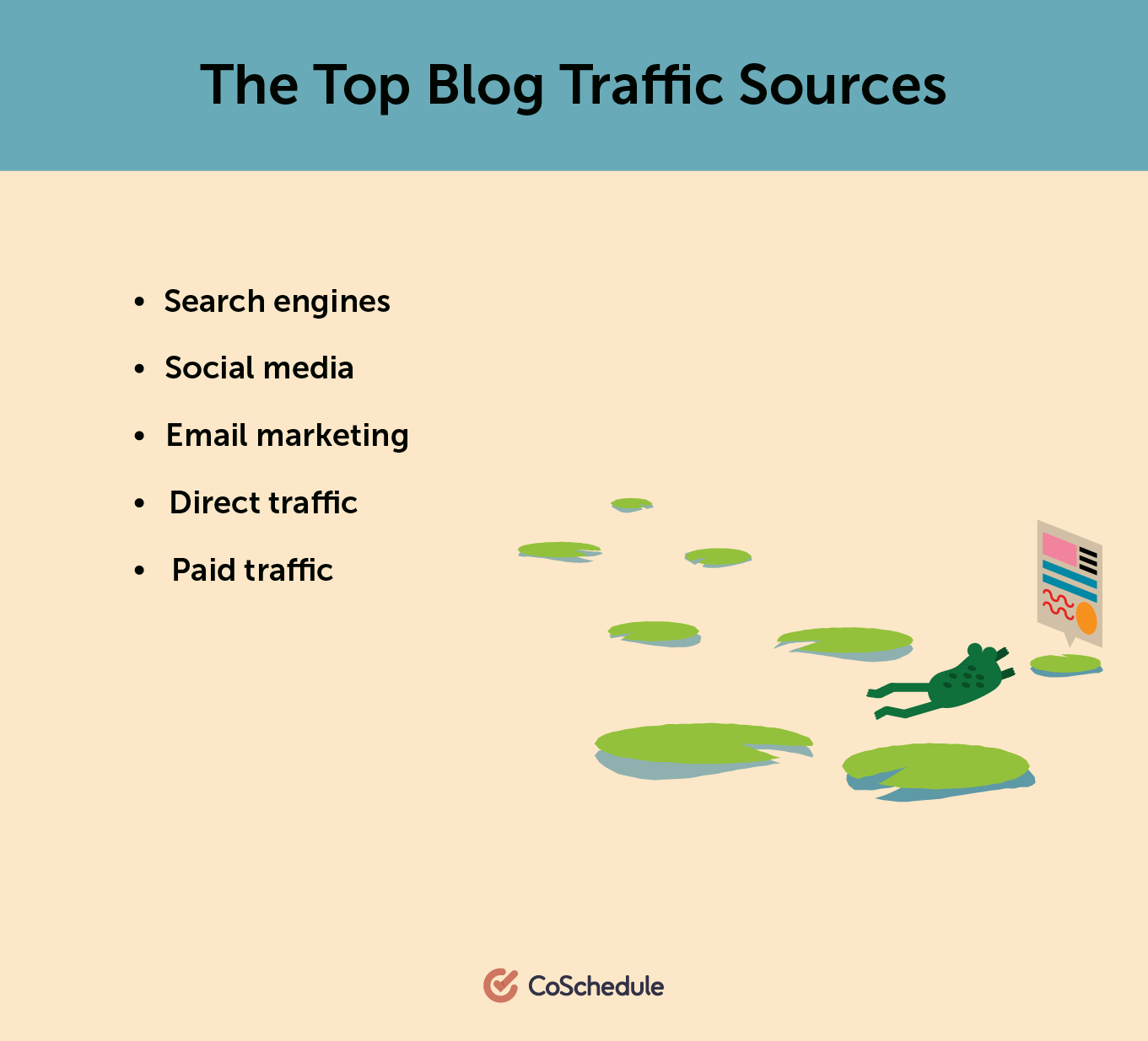 The Top Blog Traffic Sources