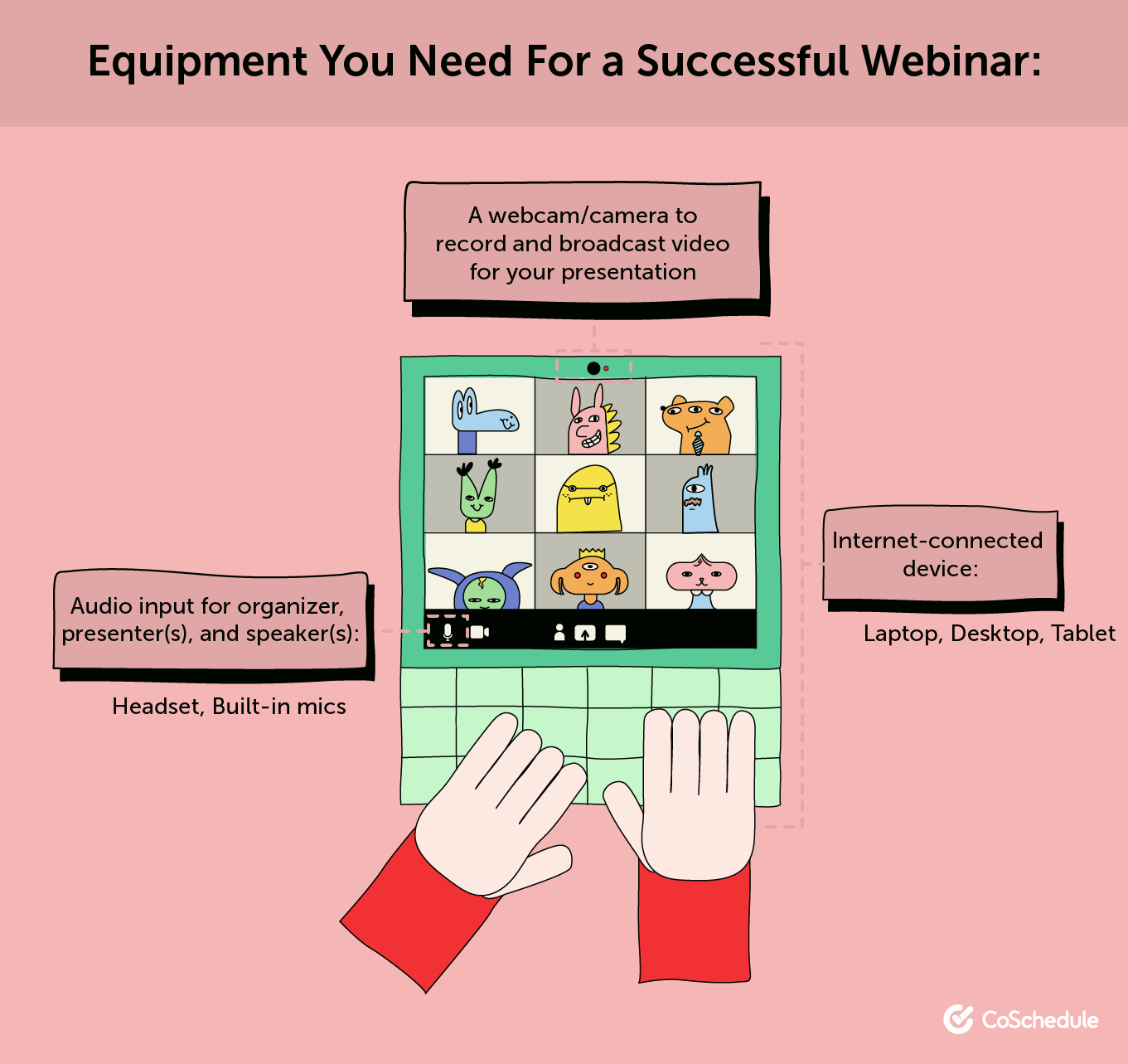Equipment you need for a successful webinar
