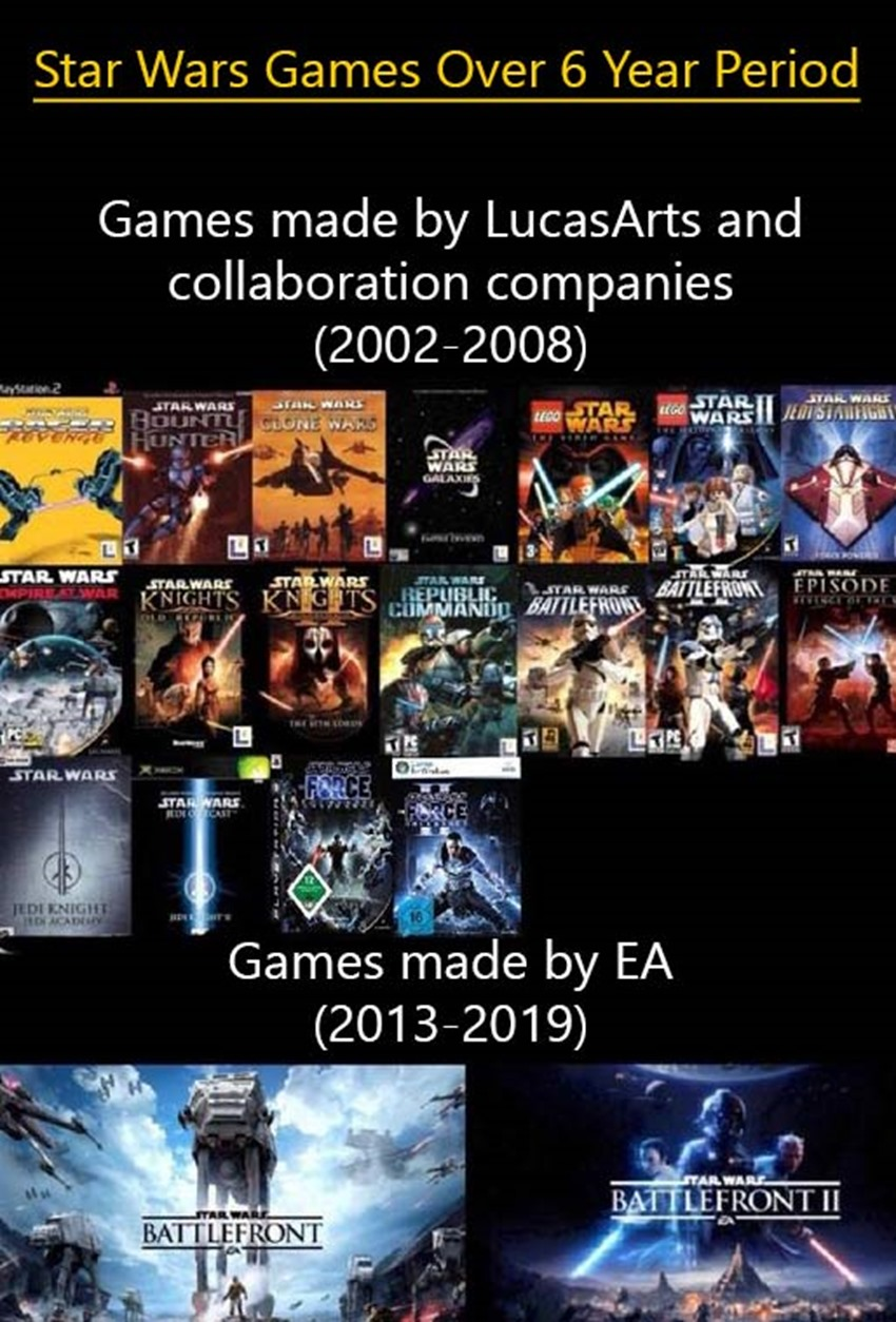 EA-Star-Wars.jpg?zoom=2&w=850&ssl=1
