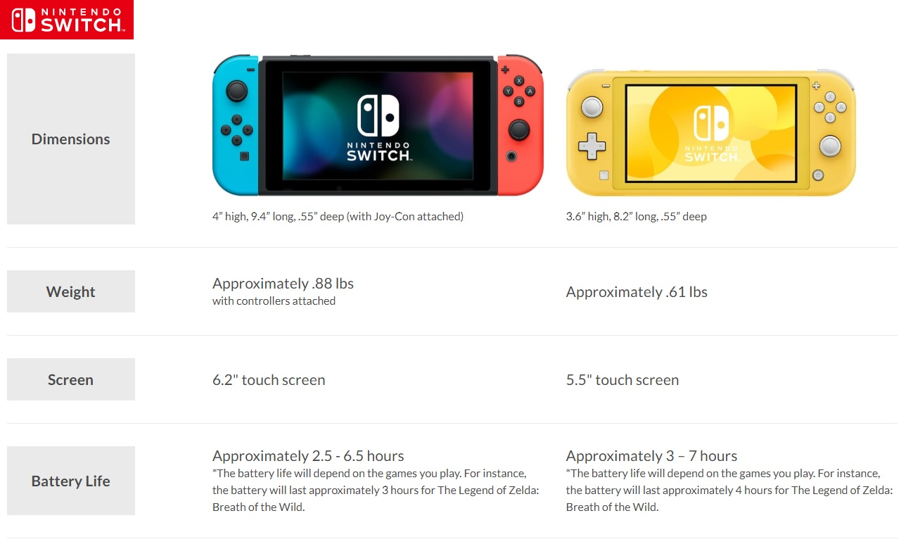 Nintendo Switch Lite official with 5.2in screen and built-in Joy-Cons