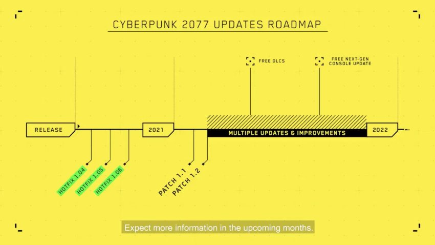 Cyberpunk 2077 studio co-founder explains what went wrong with the game, what's next 5