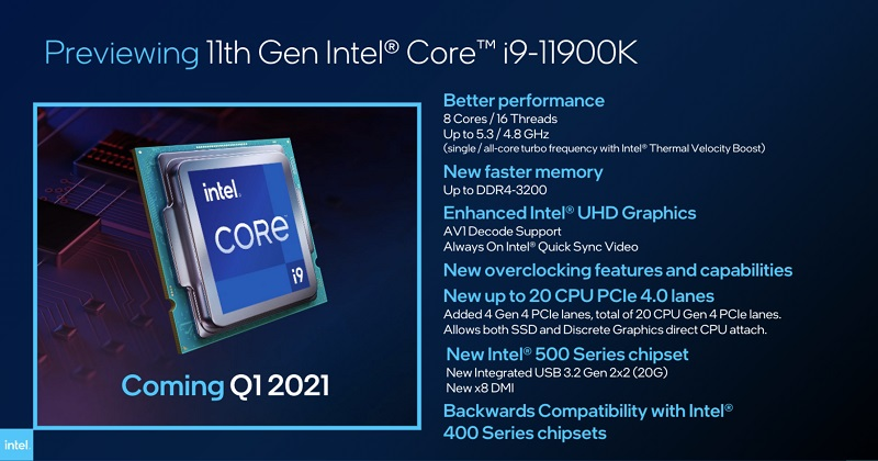 Intel unveil new 11th and 12th Gen processors 10