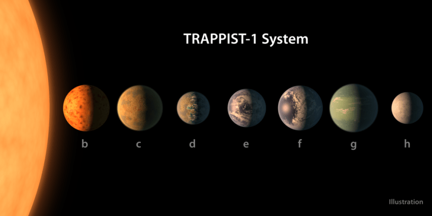Largest grouping of Earth-sized planets found in nearby system 2