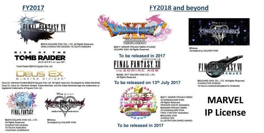 Square Enix forecasts