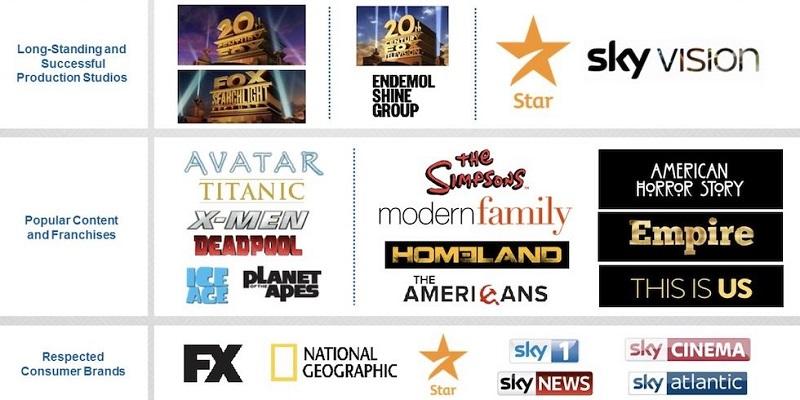 More details on the Disney-Fox merger revealed 3
