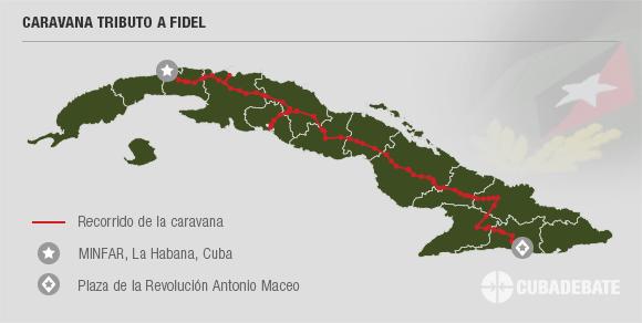 Recorrido de la Caravana Tributo a Fidel