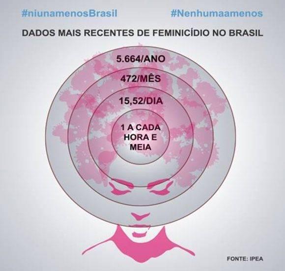 Vía proyecto Casa das Mulheres.