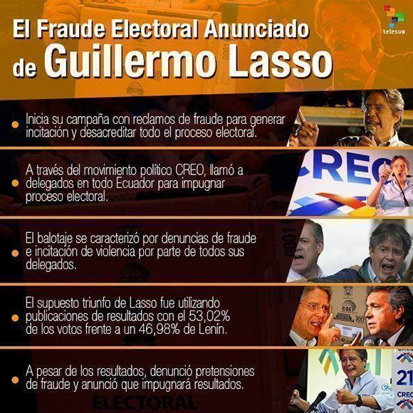 Resultado de imagen para Fraude informático, la nueva farsa de la oposición en Ecuador