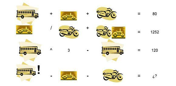 Prueba tus conocimientos y resuelve esta ecuación. Imagen: Néstor del Prado/ Cubadebate.